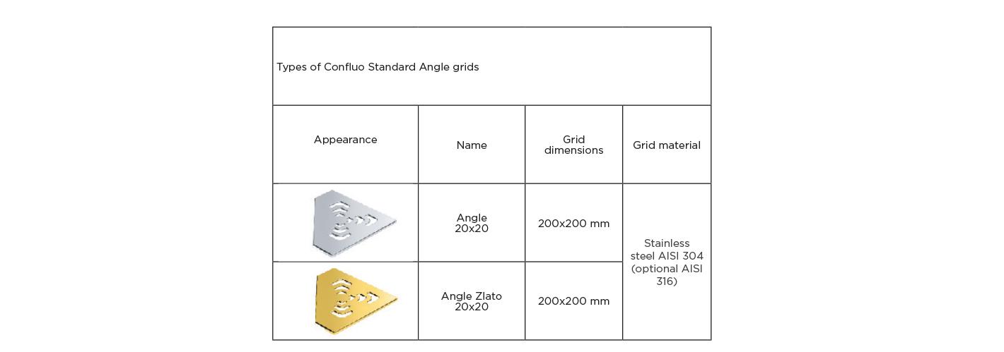 Angle floor drains