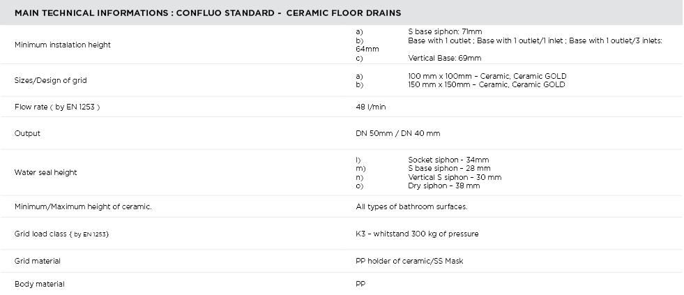 Standard Ceramic 2