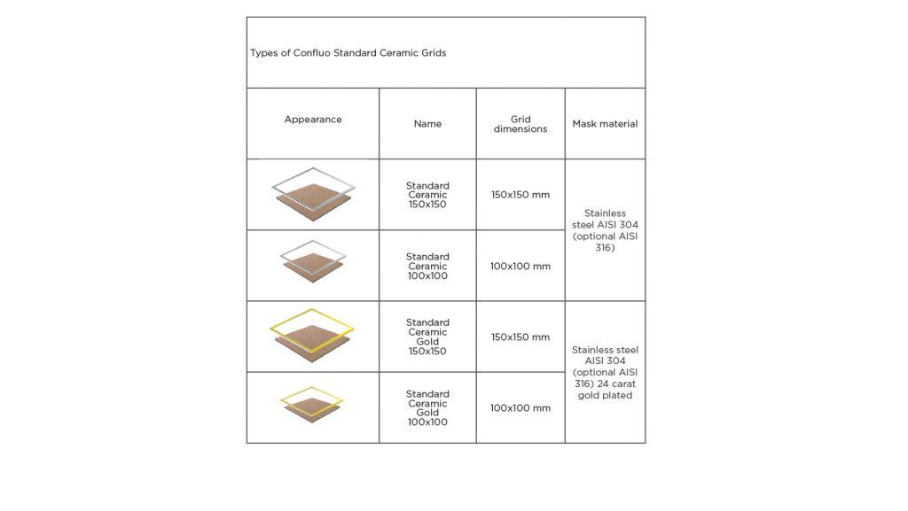 Standard Ceramic Floor Drains 13
