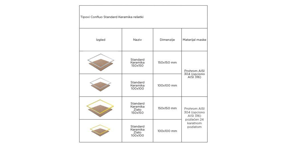 Standard Keramika