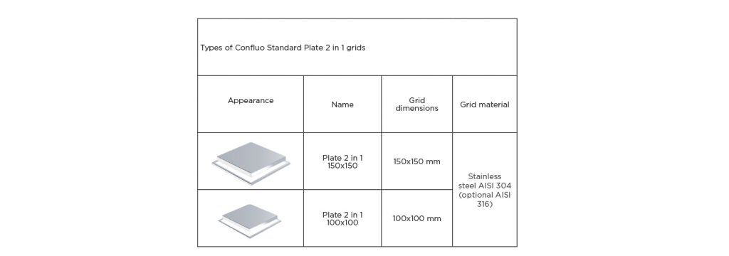 Confluo Plate 2 in 1 1